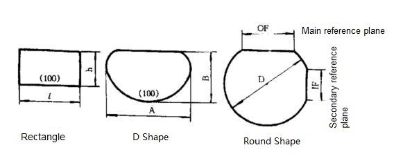 GaAs epi wafer dimensions
