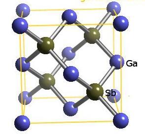 gallium antimonide structure