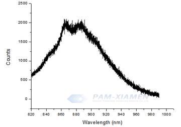 Fluorescence PL diagram of Vsi