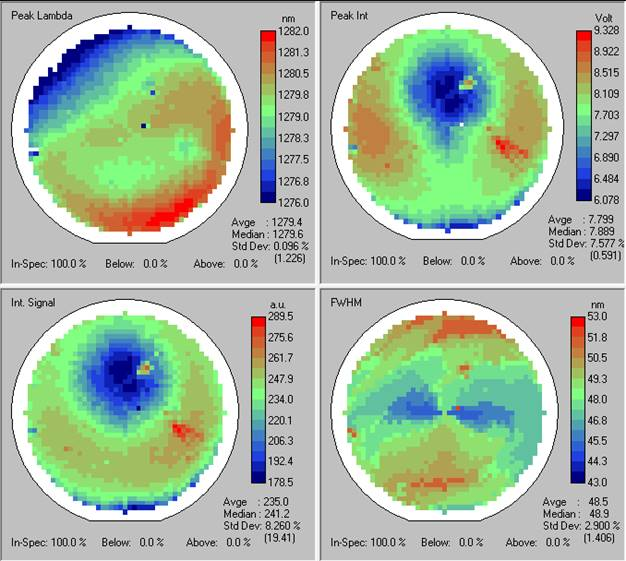 spectra mapping of InP wafer