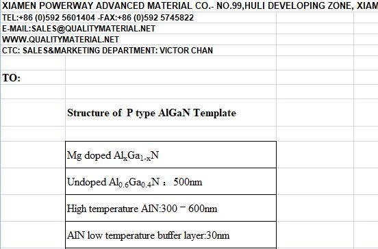 AlGaN template structure report