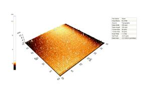 Surface Roughness-GaN material-TEST REPORT