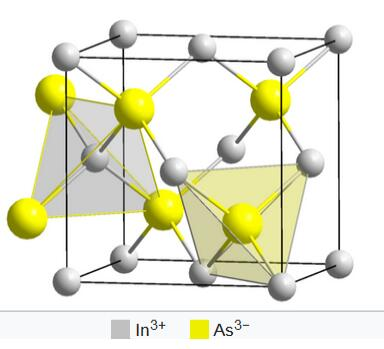 InAs crystal structure