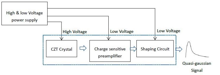 SPC Counting Module - XIAMEN POWERWAY