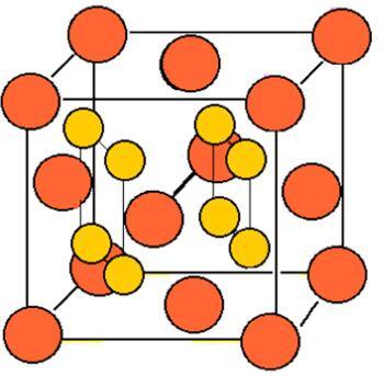 Calcium fluoride structure
