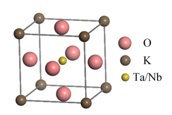 KTaNbO3 structure