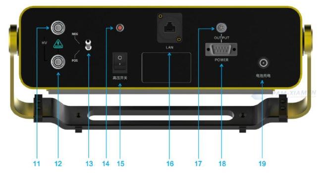 Board of CZT Portable Spectrum Analyzer