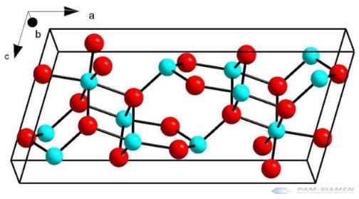 β-phase gallium oxide crystal structure