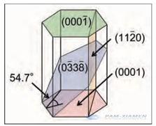 4H-silicon carbide crystal face
