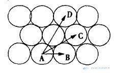 The periodic arrangement of atoms in the trigonal and hexagonal crystals