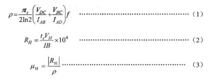 Property formula
