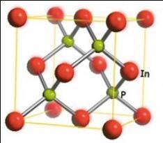 Indium phosphide crystal structure