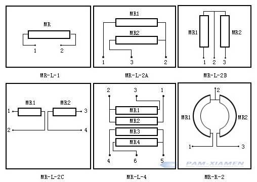 Magnetoresistive Structure